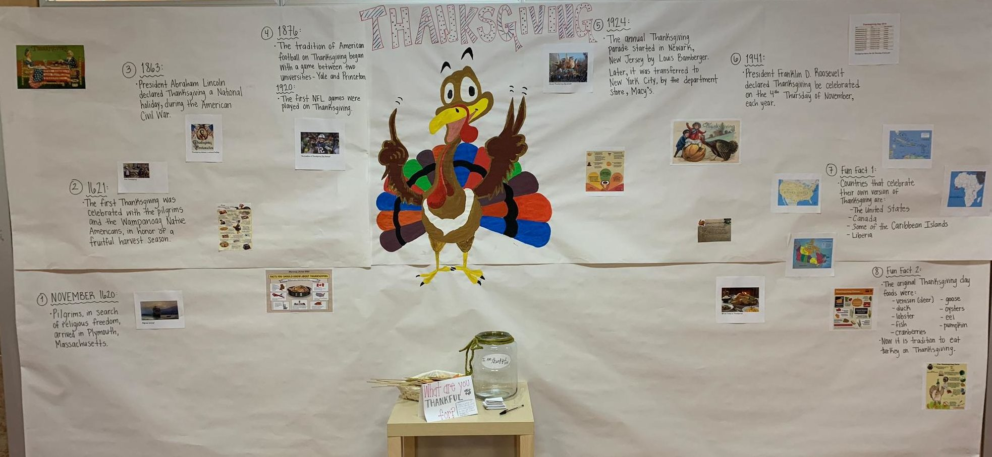 Fun facts about the history of Thanksgiving!